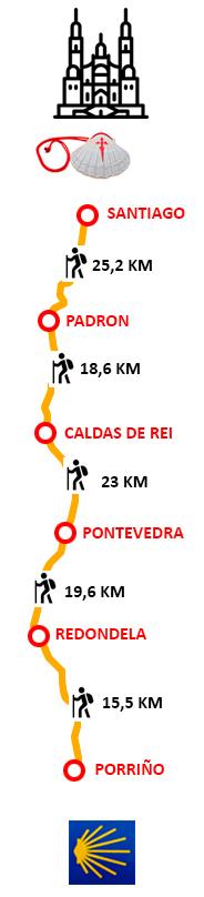 Circuito en Autobús :: Camino de Santiago :: Camino Portugues